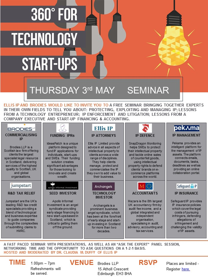 Event – 360° for technology start-ups